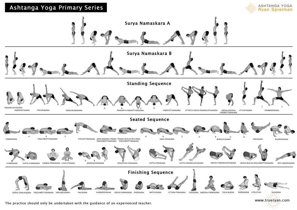 Ashtanga yoga chart from Ryan Spielman